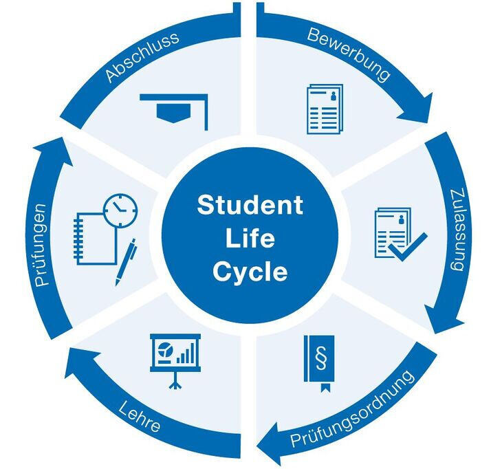 student cycle time Hello everyone i am a student at ball state university i am currently working on my senior capstone project and i am needing to benchmark injection molding cycle times.
